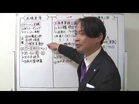 竹内の日本史 戦略図解ボード #061 ワシントン体制と関東大震災