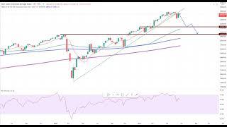 Wall Street – Techwerte ziehen den Markt