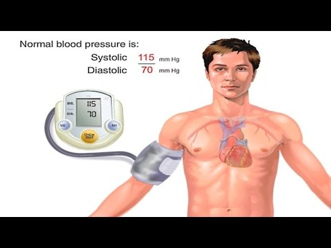 La pression sanguine et le pouls sont humains normaux