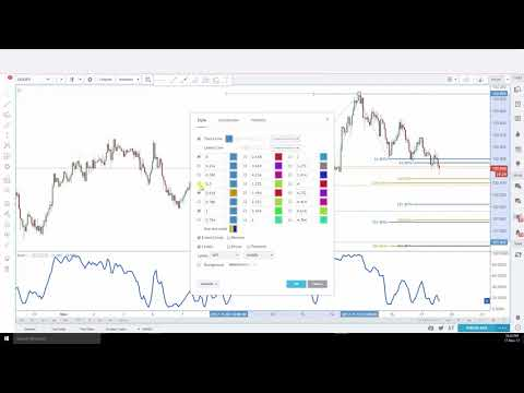InstaForex Analytics: Daily Video Technical Analysis | 17th November 2017