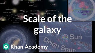 Scale of the Galaxy