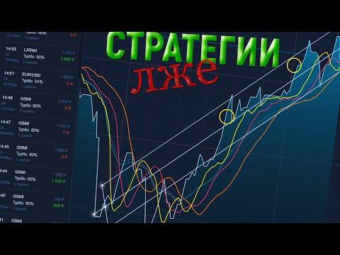 Блог о бинарных опционах михаила шевченко
