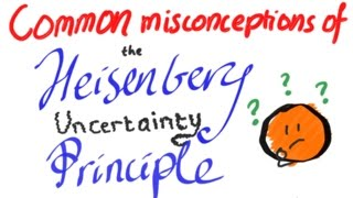 What Heisenbergs Uncertainty Principle *Actually* Means