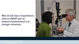 Correcció visual làser ICR - ICR - Institut Català De Retina