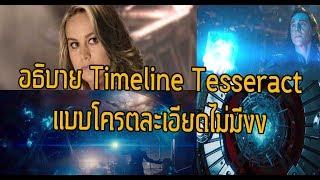 อธิบายไทม์ไลน์ Tesseract แบบโครตละเอียดไม่มีงง - Comic World Daily