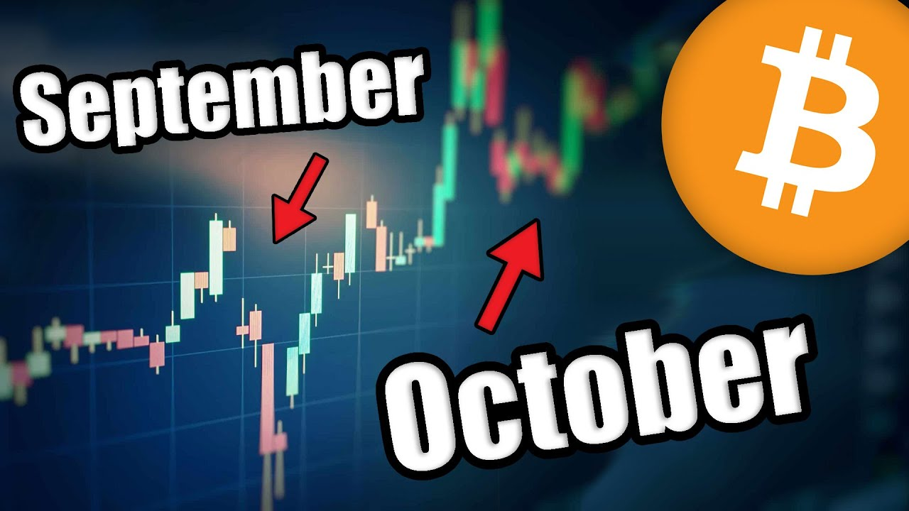 The Most Realistic Bitcoin Price Prediction for October 2020 | MUST WATCH Bitcoin Prediction