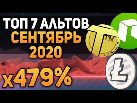 Новости в торговле 2020