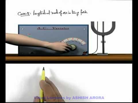 21. Class 11th Physics | Stationary Waves And Beats | Melde's Experiment | by Ashish Arora (GA)