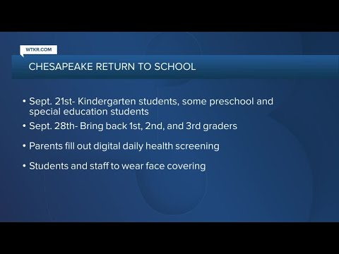 Some Chesapeake students returning to classroom