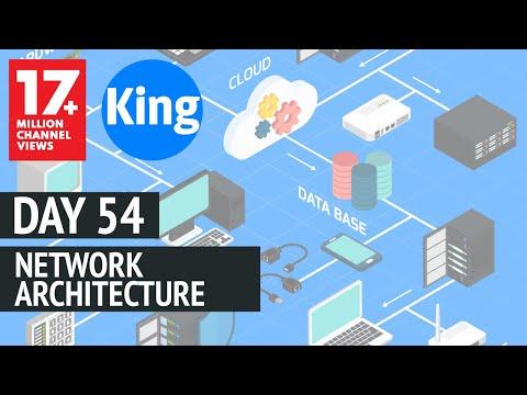 Free CCNA | Network Architecture - Day 54 | CCNA 200-301 | Cisco ...