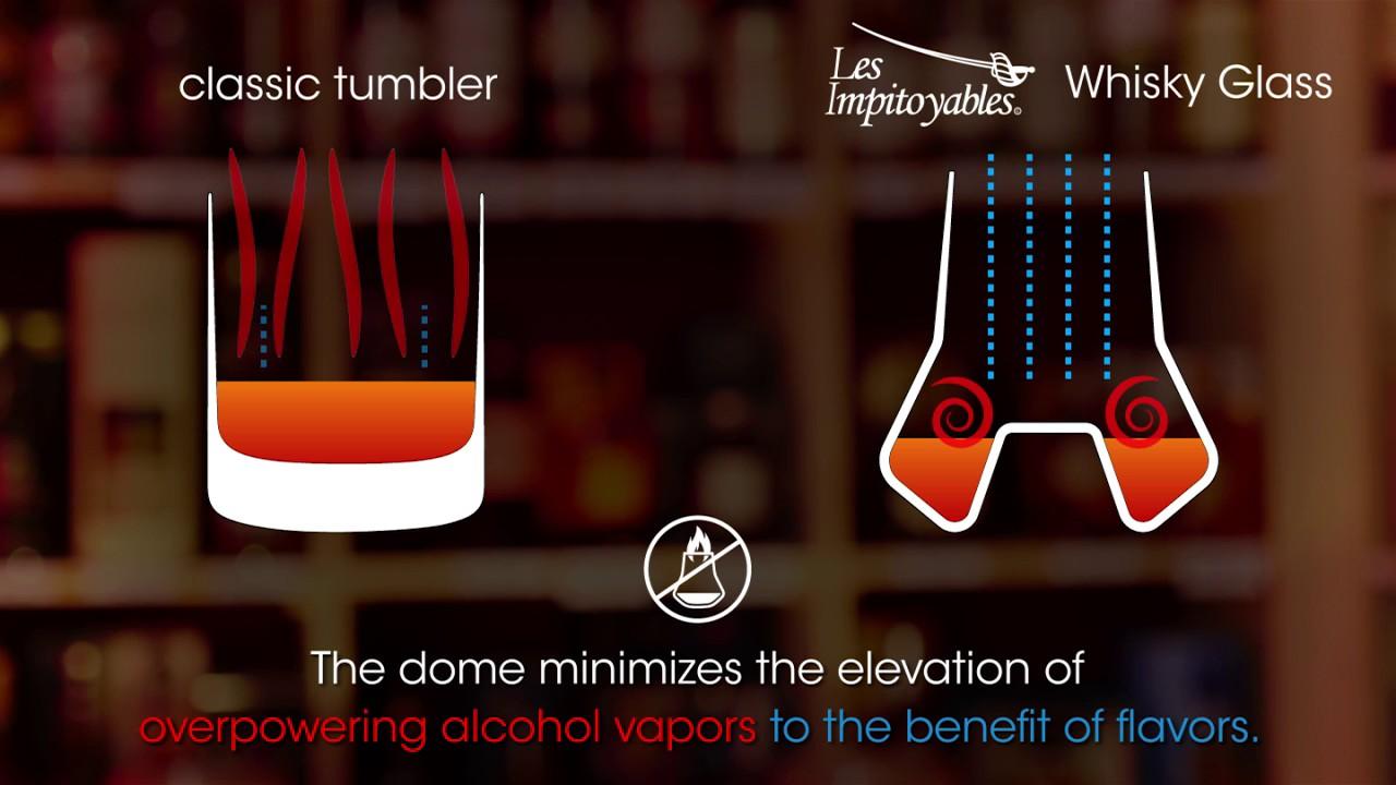 Video - Peugeot Whiskyglas Les Impitoyables 29 cl
