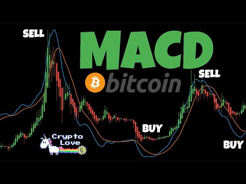 Hogyan kezdjük befektetni bitcoinbe