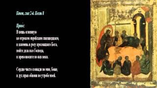 Orthodox The Prayers to Holy Communion  Kопия