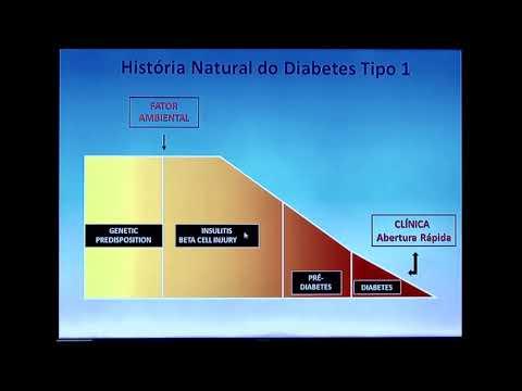 Como calcular insulina e glicose