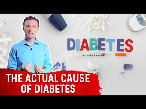 Von Diabetes spots