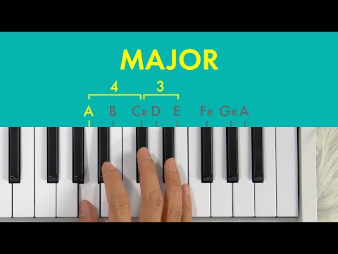 Learn music theory in half an hour.