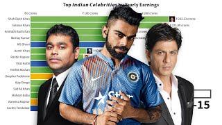 Richest celebrities in India 2012 - 2019 | Richest celebrity in India 2012 - 2019