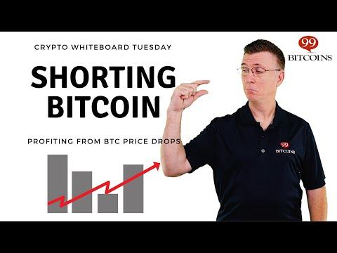 Kur įsigyti bitcoin malaizijoje
