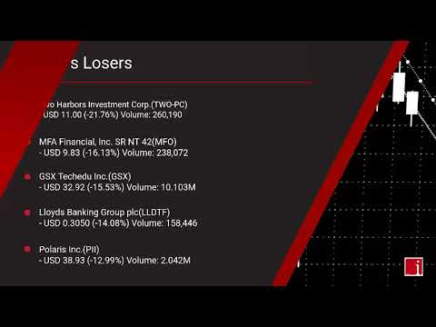 InvestorIntel's US Stock Market Update for Friday, April 0 ... Thumbnail