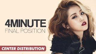 4MINUTE | Center Final Position