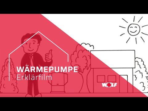 WOLF erklärt die Wärmepumpe (100SekundenPhysik)