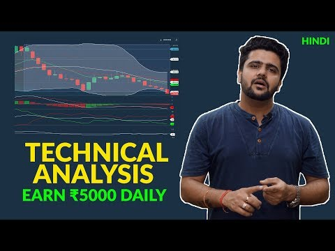 Technical Analysis For Beginners Intra-Day Trading   Easy Strategy