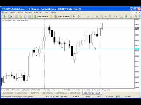 Libri sulla statistica applicata al trading