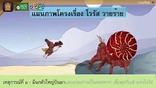 สื่อการเรียนการสอน แผนภาพโครงเรื่อง ไวรัสวายร้าย ป.4 ภาษาไทย