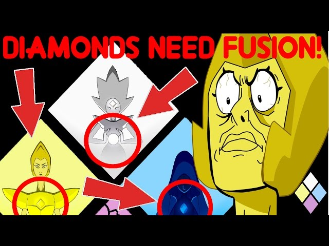 THE DIAMONDS NEED FUSION FOR POWER - Steven Universe Theory 500 Sub ...
