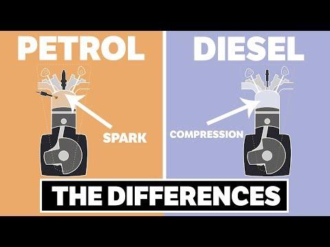 Die Geräte für die Einsparung des Benzins auf dem Auto