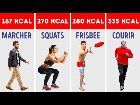 32 kg de perte de poids