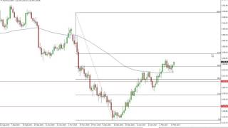 GOLD - USD - Gold Technical Analysis for February 17 2017 by FXEmpire.com