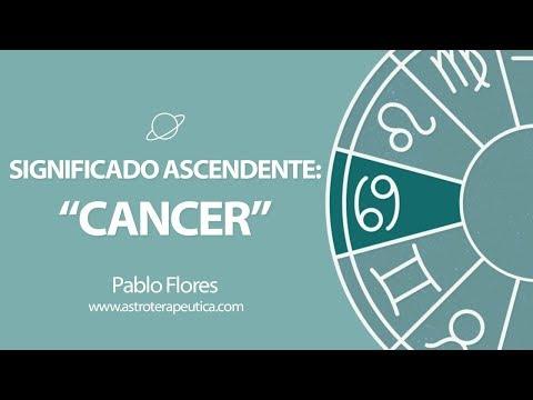 Cancerul malign si benign