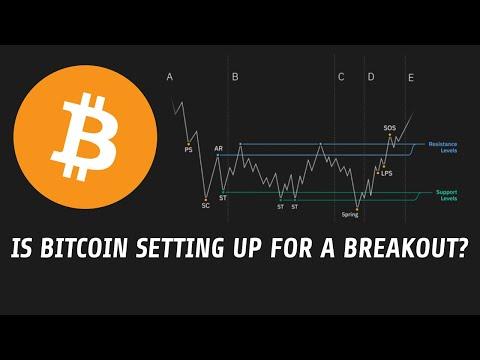 Mmm pasaulinis bitcoin