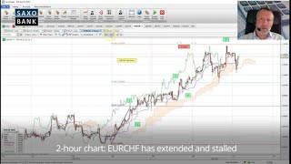 EUR/CHF Why I'm trading EURCHF: Coleman