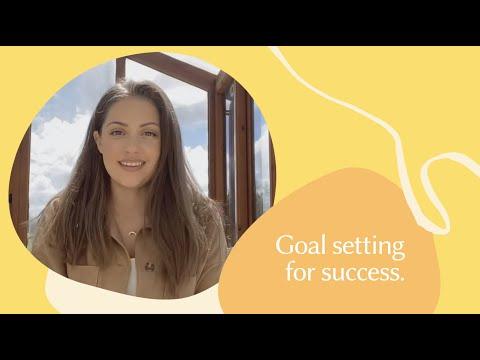 Goal Setting using the GROW model
