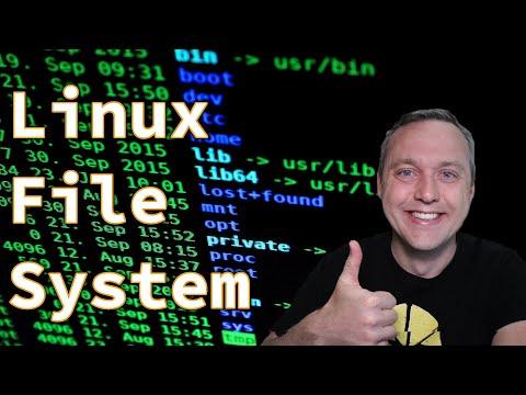linux file system-yt