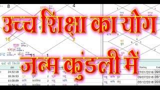 कुंडली से जाने : इंजीनियरिंग की शिक्षा , कैरियर, Education In Vedic Astrology