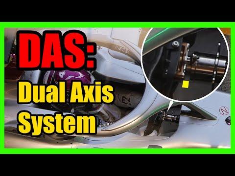 🛑 DAS: La NUEVA Dirección de MERCEDES | Dual Axis Steering Formula 1 🔥 ¿Qué es y Cómo Funciona? 🤔 F1