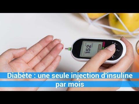 Le type de menu du patient i diabète sucré