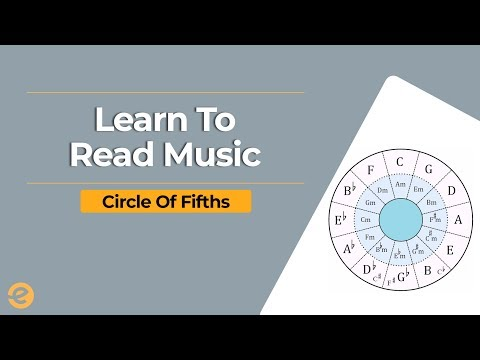 [Circle of Fifths]   Learn to Read Music Fast!   Eduonix
