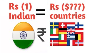 All countries currencies in Indian rupees.