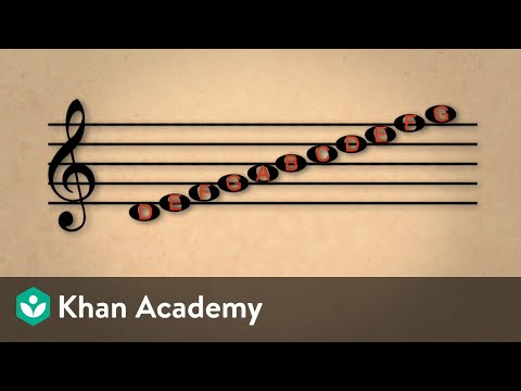 Lesson 1: Staff, names of notes, treble clef (video) | Khan