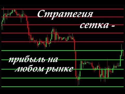 Бинарные опционы olmp trade отзывы