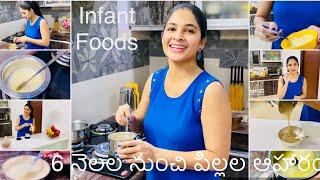 Baby Food || Infant Foods | అన్నప్రాసన తరువాత, నెలల పిల్లల ఆహారం | By Madhumitha Sivabalaji