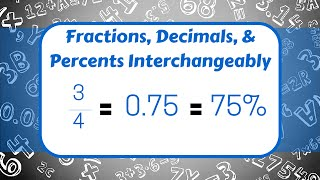 Using Fractions Decimals and Percents Interchangeably!
