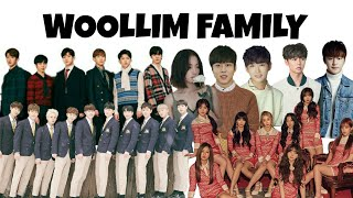 WOOLLIM ARTISTS & ACTORS 2018
