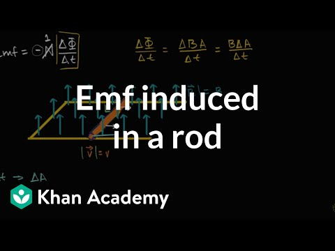 Emf induced in rod traveling through magnetic field (video