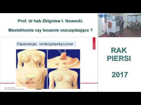 Jak zwiększyć homeopatii piersi