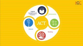 ACT - All you want to know about the ACT exam